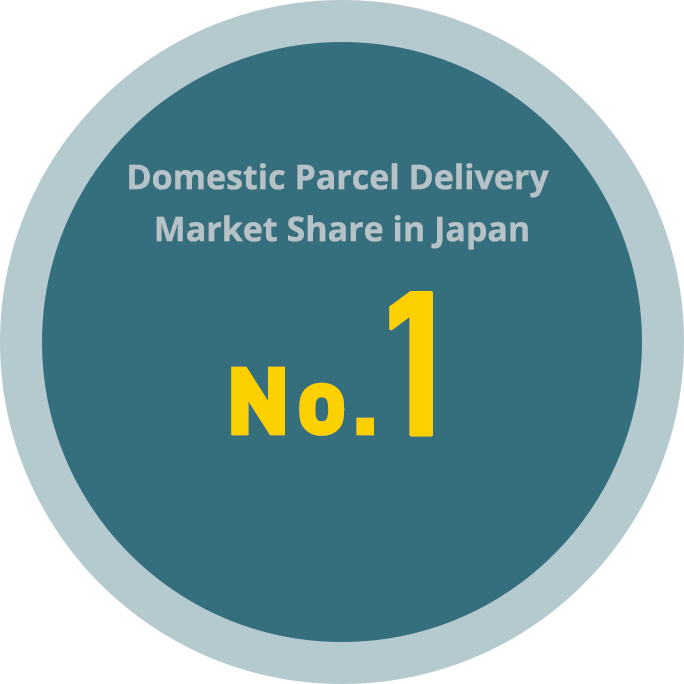 Domestic Parcel Delivery Market Share in Japan No.1